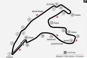 Circuit, SPA Franorchamps, Le circuit de Spa-Francorchamps est un circuit automobile situé à proximité de Francorchamps dans la province de Liège, en Belgique. (Stage Shwartz-performance)